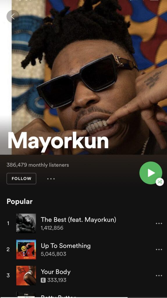 Mayorkun spotify